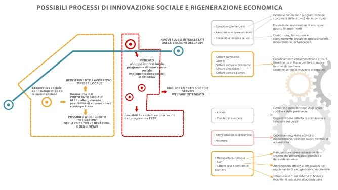 stakeholders4