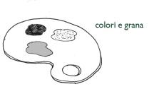 analisi-colori e grana